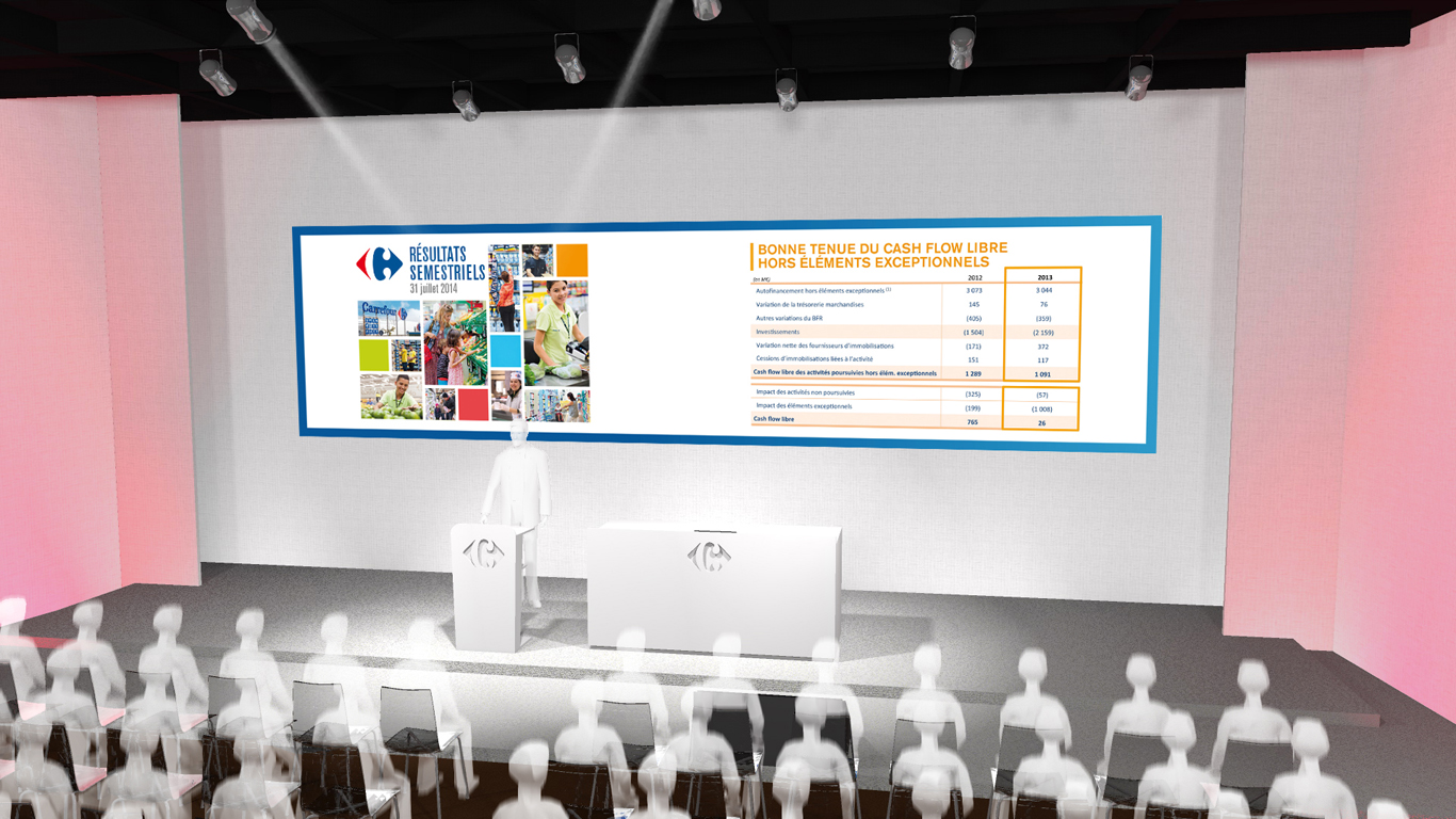 Carrefour - Resultats Annuels - 2014